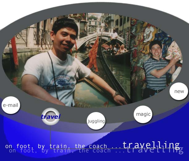 Globe Trotting . . . by foot .. train ... coach